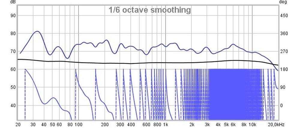akusztikai mérés hangnyomás értéke (2)