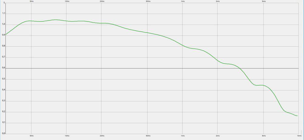 104x64x11cm diffúzoros panel hangelnyelő tulajdonsága