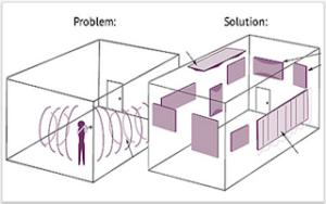 acoustics-building