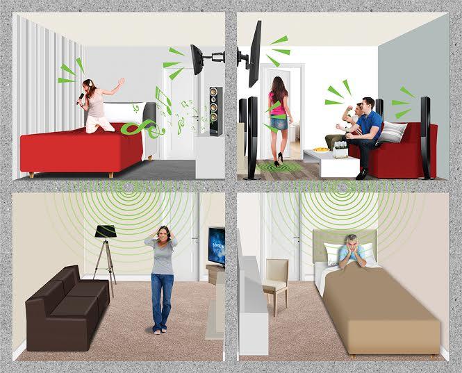 akusztikai problémák a lakásban