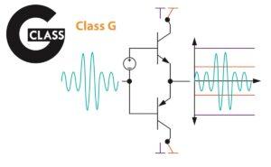 Arcam-G osztályú technológia