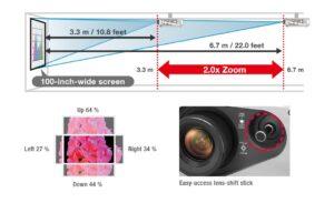 PT FRZ60 zoom lencsék