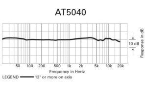 at5040 diagram