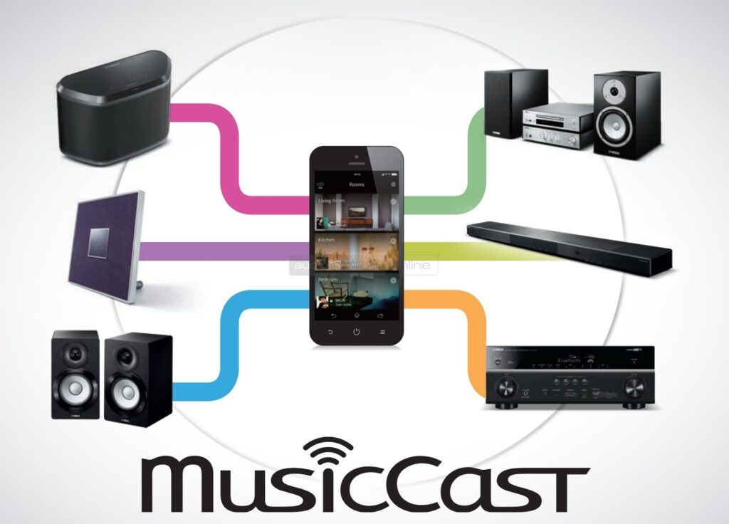 Yamaha-MusicCast_alkalmazás