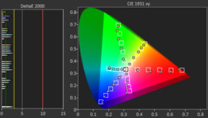 qn90a tévé-color-gamut-funkció